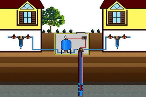 Схема коллективного водоснабжения